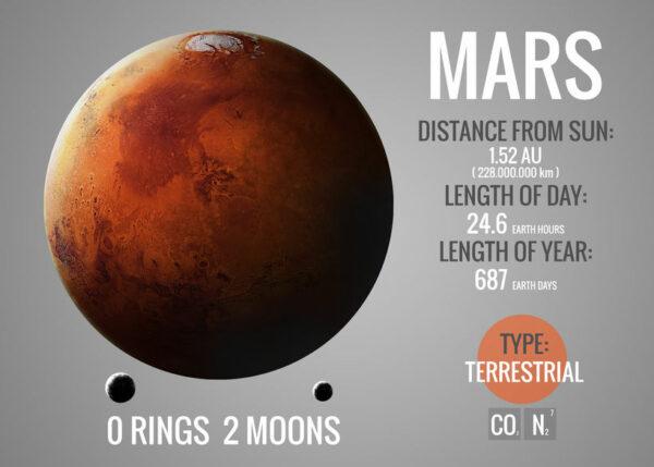 Buy Mars